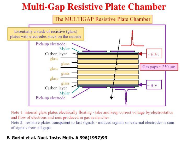 Multi-Gap Resistive Plate Chamber