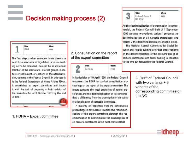 Decision making process (2)