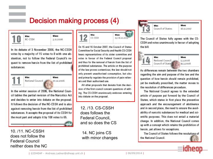 Decision making process (4)
