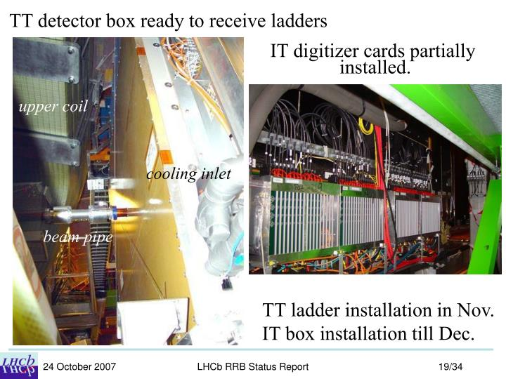 TT detector box ready to receive ladders