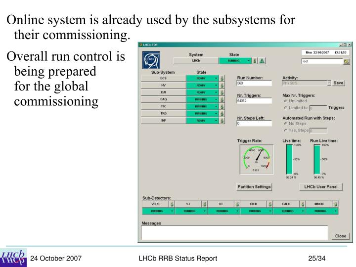 Online system is already used by the subsystems for