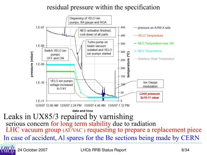 residual pressure within the specification