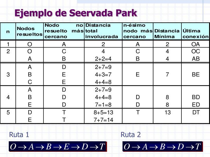 Ejemplo de Seervada Park