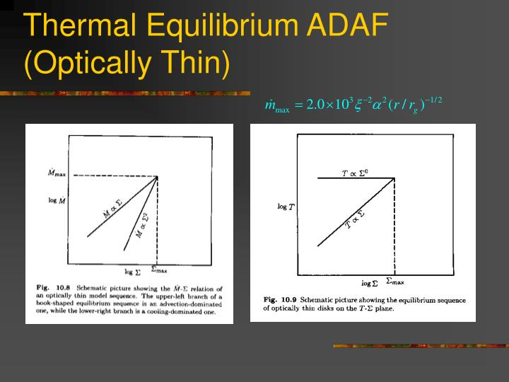 Thermal Equilibrium ADAF (Optically Thin)