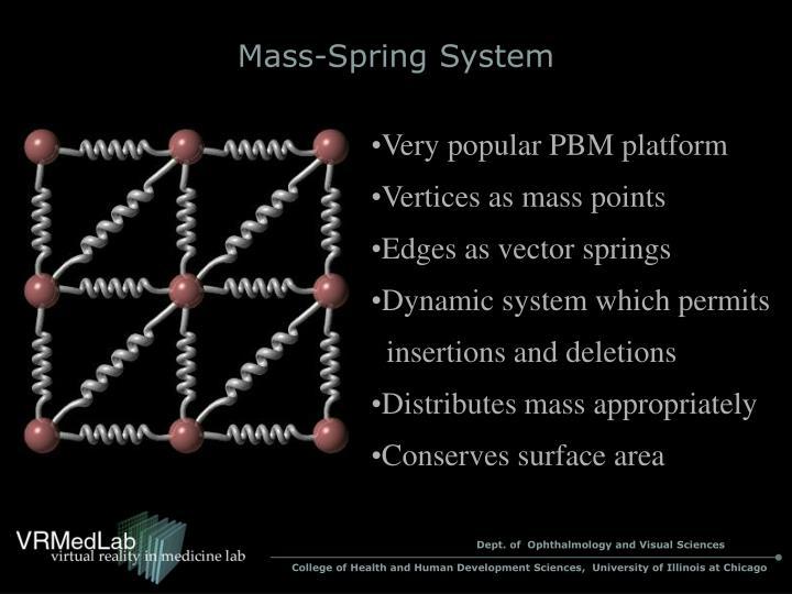 Mass-Spring System