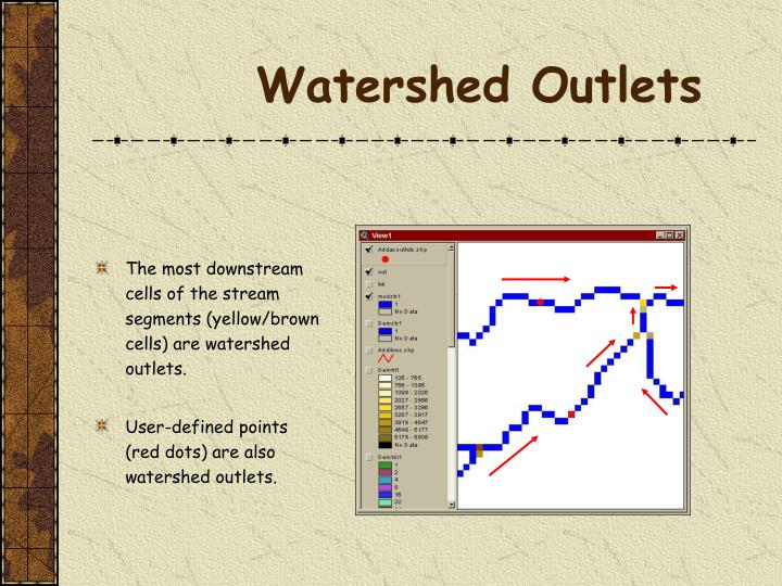 Watershed Outlets