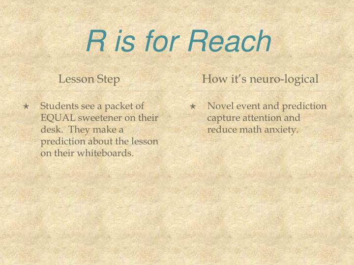 R is for reach