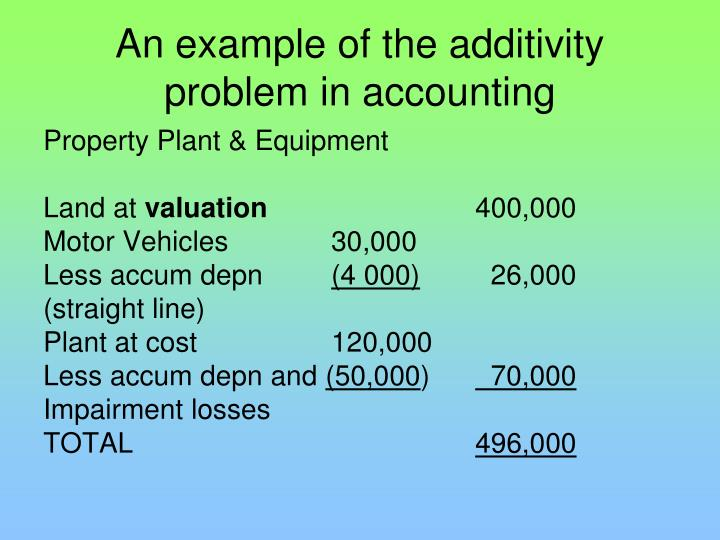 accounting poblem 4 This section contains accounting problems and their solutions problems can be viewed as complex accounting questions you can access this section from any page of the website by clicking on the 'problems' tab provided in the top horizontal menu.