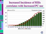 increased incidence of rsis correlates with increased pc use