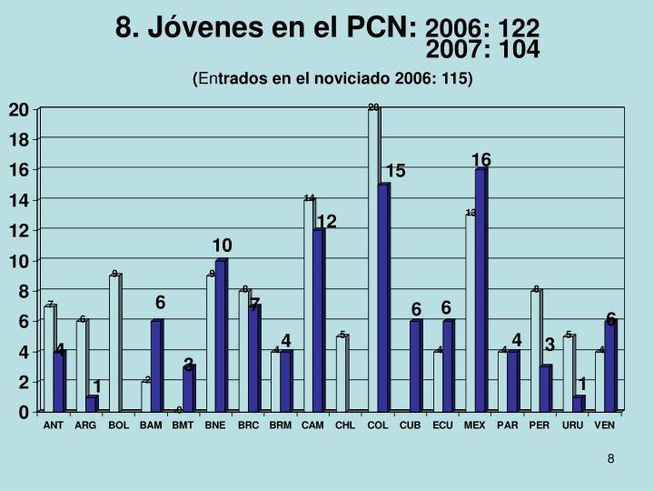 8. Jóvenes en el PCN: