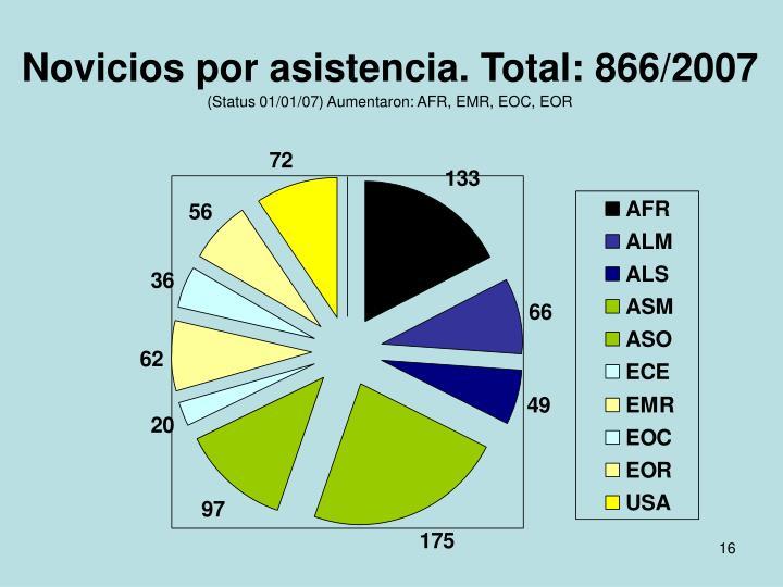 Novicios por asistencia. Total: 866/2007