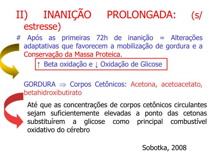 II) INANIÇÃO PROLONGADA