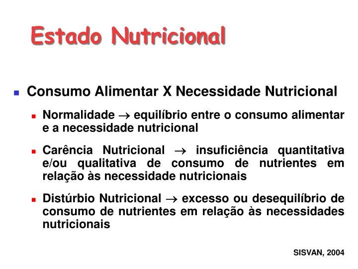 Consumo Alimentar X Necessidade Nutricional