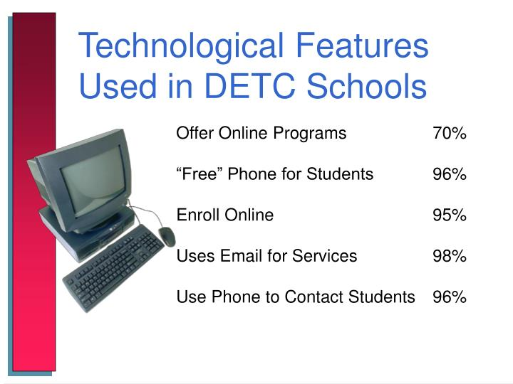Technological Features Used in DETC Schools