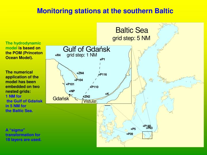 Monitoring stations at the southern Baltic