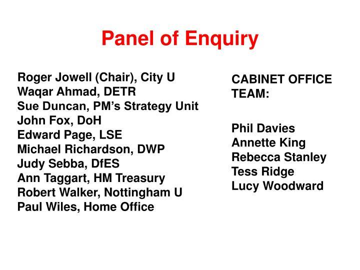 Panel of enquiry