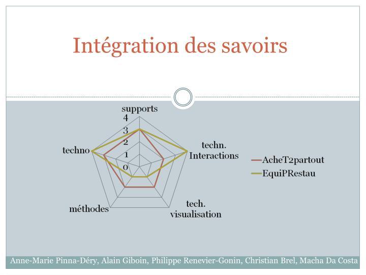 Intégration des savoirs