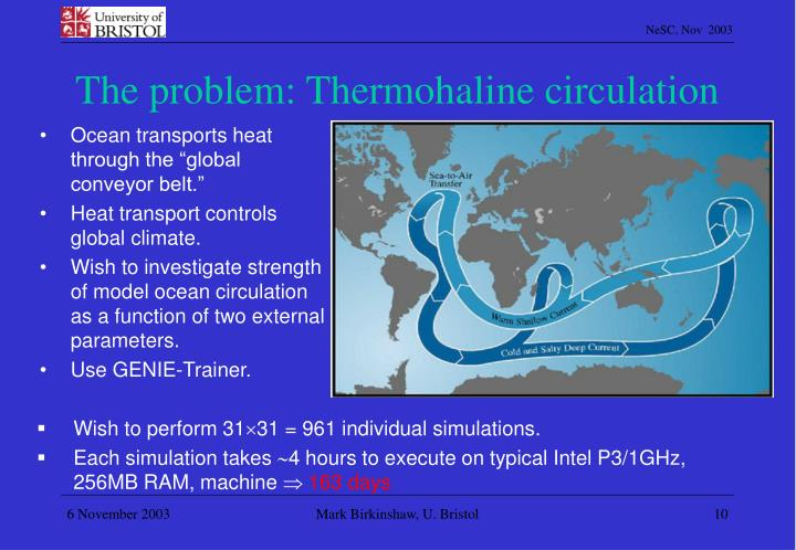 The problem: Thermohaline circulation