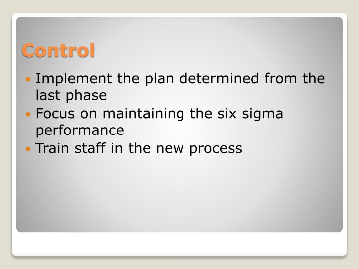 Implement the plan determined from the last phase