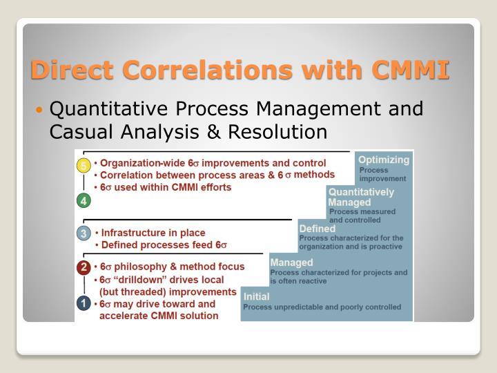 Quantitative Process Management and Casual Analysis & Resolution