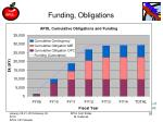 funding obligations