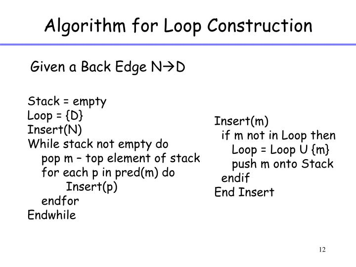 Algorithm for Loop Construction