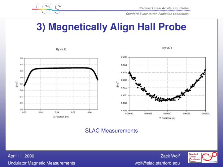 3) Magnetically Align Hall Probe