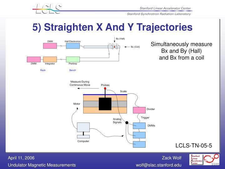 5) Straighten X And Y Trajectories