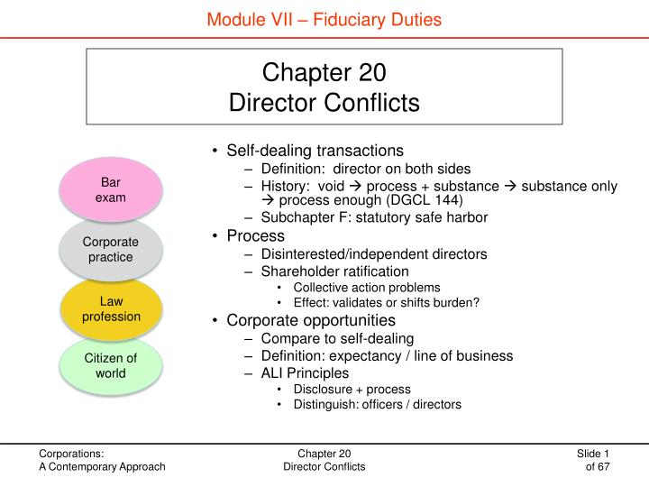 Chapter 20 director conflicts