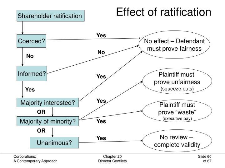 Effect of ratification