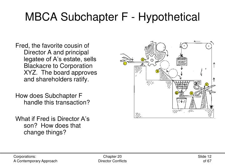 MBCA Subchapter F - Hypothetical