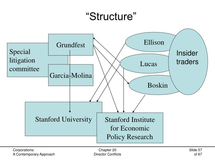 """""""Structure"""""""