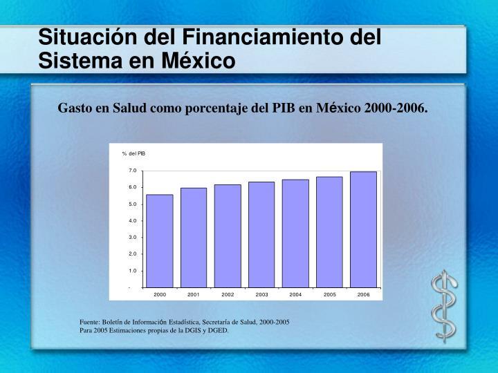 sistema de salud en mexico essay Funciones en los sistemas de salud.