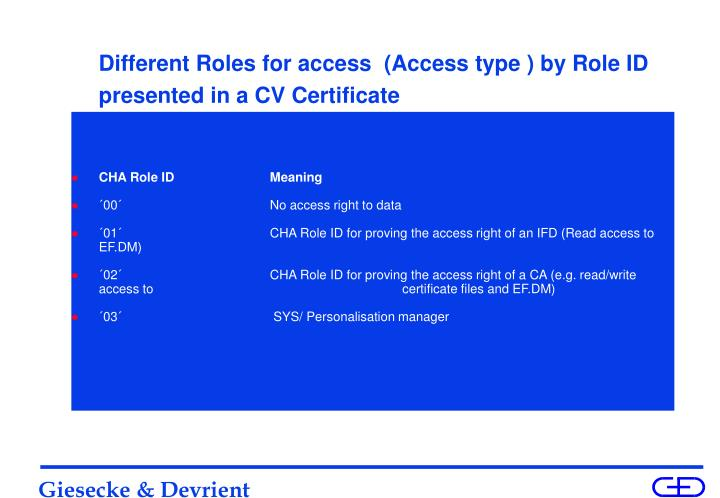 Different Roles for access  (Access type ) by Role ID presented in a CV Certificate