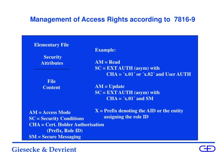 Management of Access Rights according to  7816-9