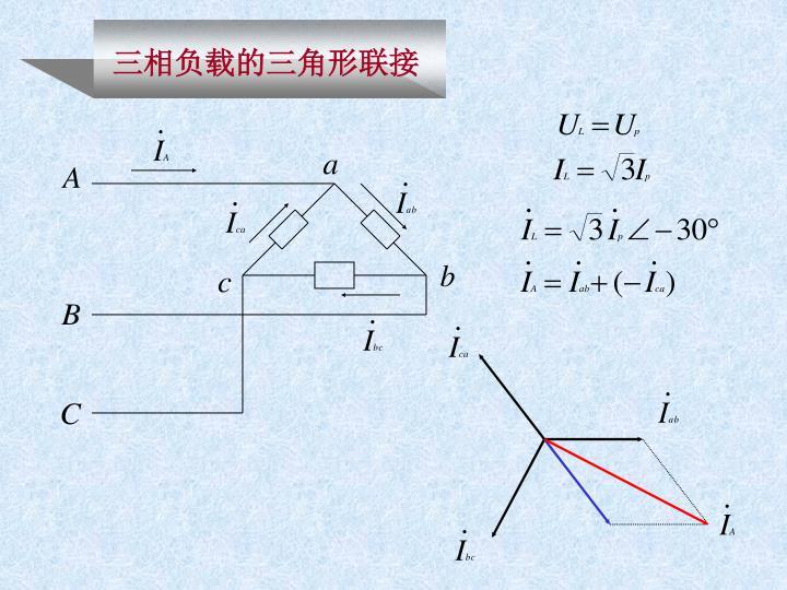 三相负载的三角形联接