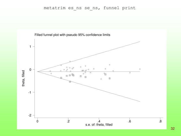 metatrim es_ns se_ns, funnel print