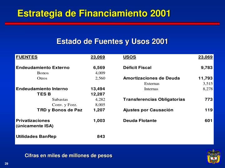 Estrategia de Financiamiento 2001
