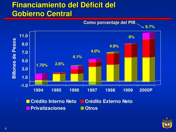 Financiamiento del d ficit del gobierno central