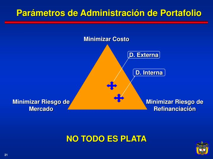 Parámetros de Administración de Portafolio