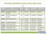 precios unitarios m s altos 2005 2010