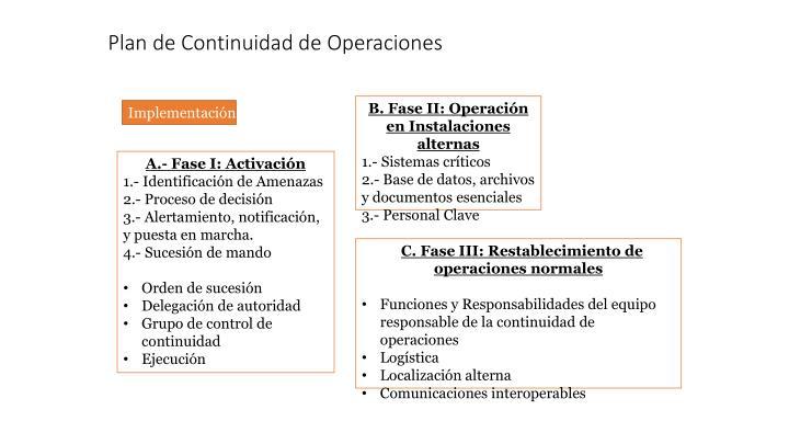 Plan de continuidad de operaciones