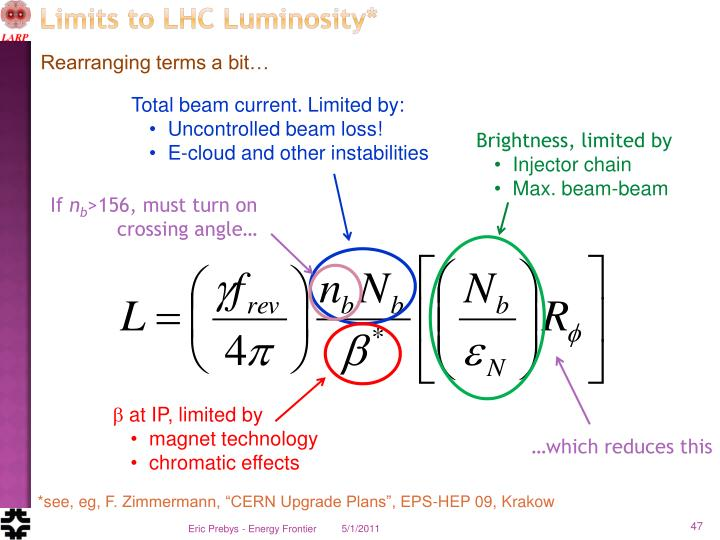 Limits to LHC Luminosity*