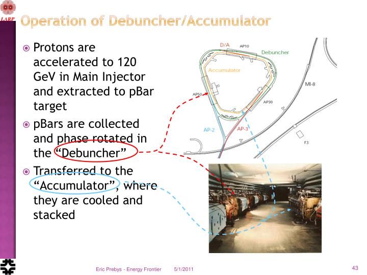 Operation of Debuncher/Accumulator