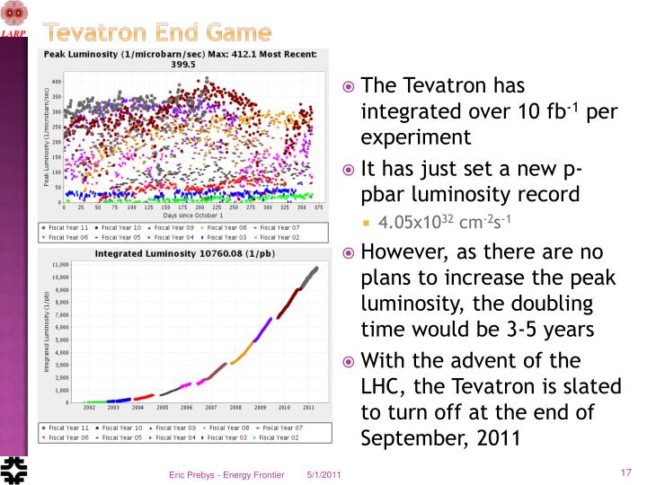 Tevatron End Game