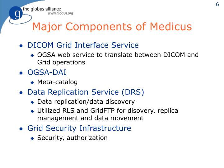 Major Components of Medicus