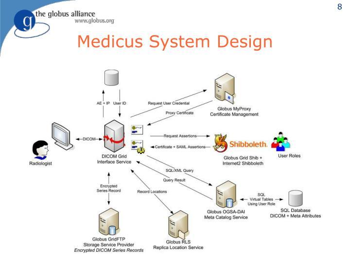 Medicus System Design