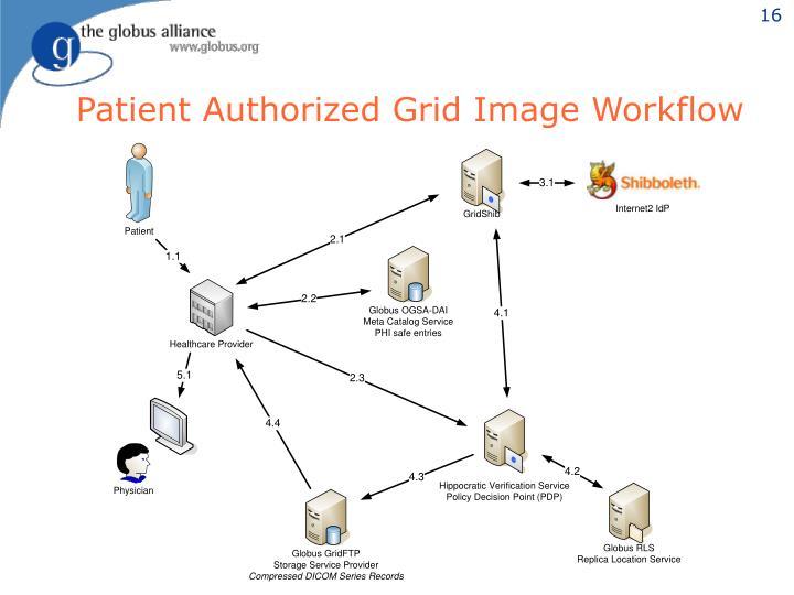 Patient Authorized Grid Image Workflow