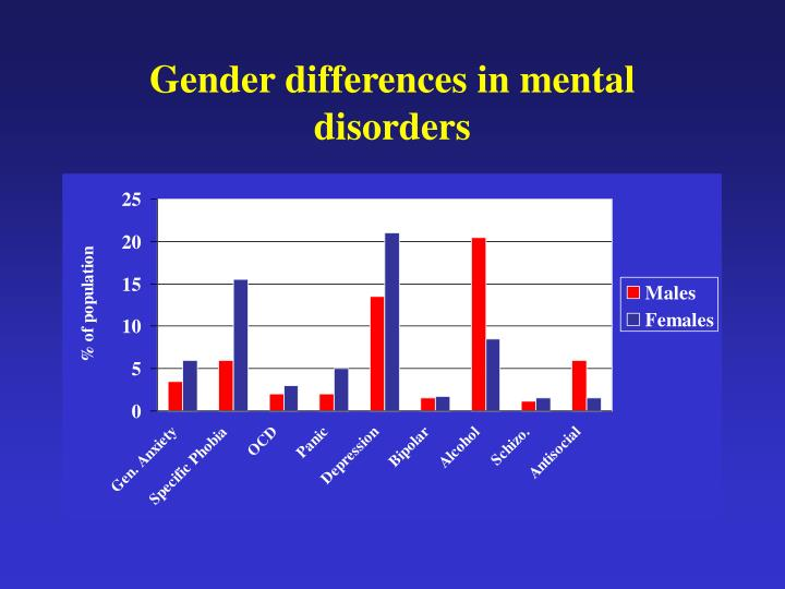 an overview of gender differences in yanomamo society So many people think of gender differences as immutable and stuck in place like girls should play with barbies and guys should play with soldier toys or whatever considered masculine enough.
