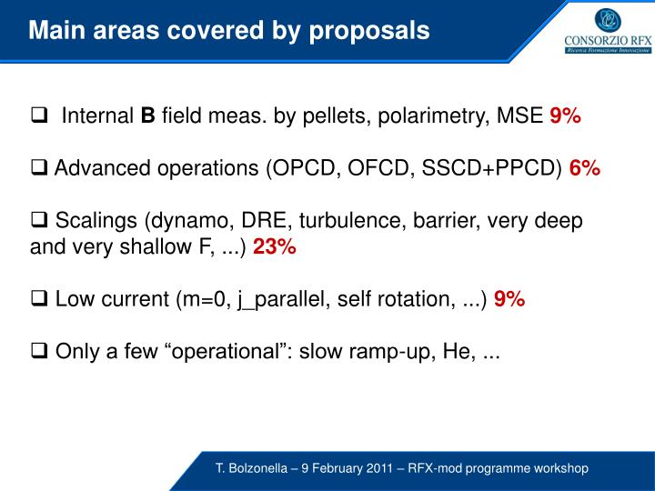 Main areas covered by proposals